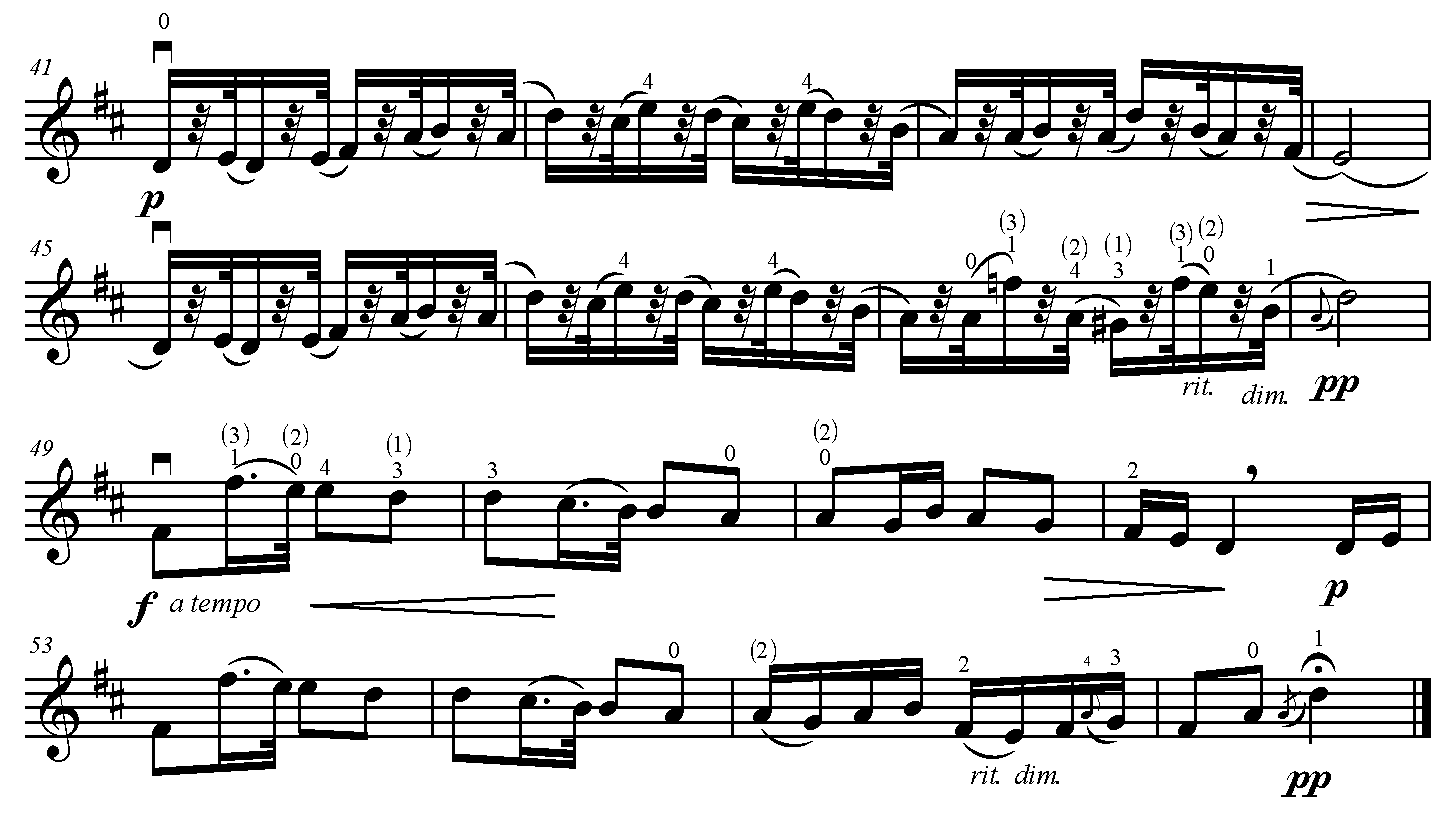 humoresque musical notation dvořák, antonín humoresque sheet music for viola-cello duet - 8notescom.